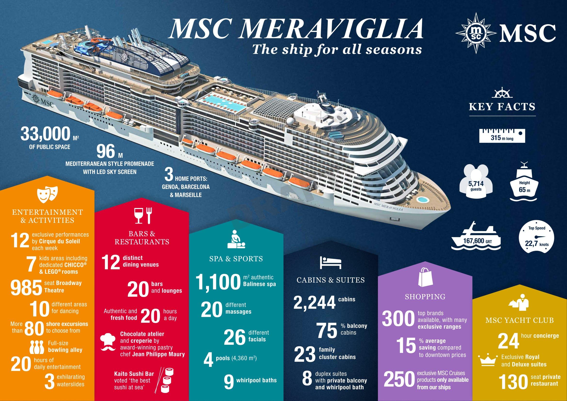 MSC Cruceros: no es cualquier crucero