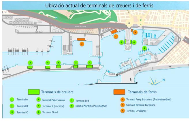 Nueva ordenación de los espacios portuarios de Barcelona
